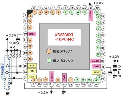 XILINX xc9536-10pc44c plcc-44 xc9536 in-system